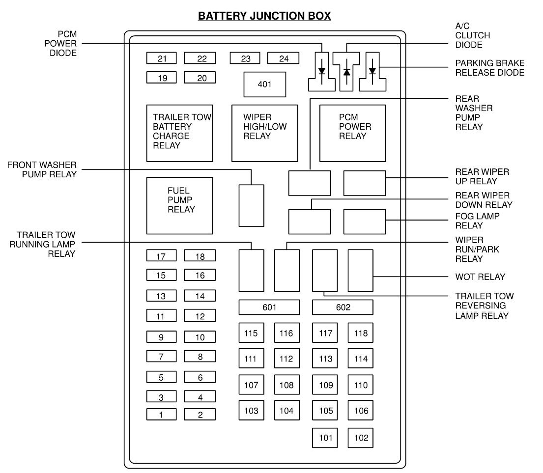 1998 Ford Expedition Fuse Box Diagram 1998 Ford Expedition Fuse Diagram For Print Wiring Diagram Sessions