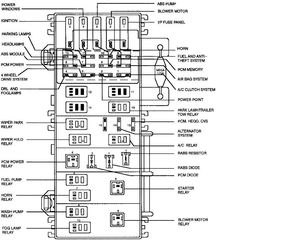 1998 Ford Expedition Fuse Box Diagram 2000 Ford Explorer 50 Fuse Diagram Wiring Diagram Shw