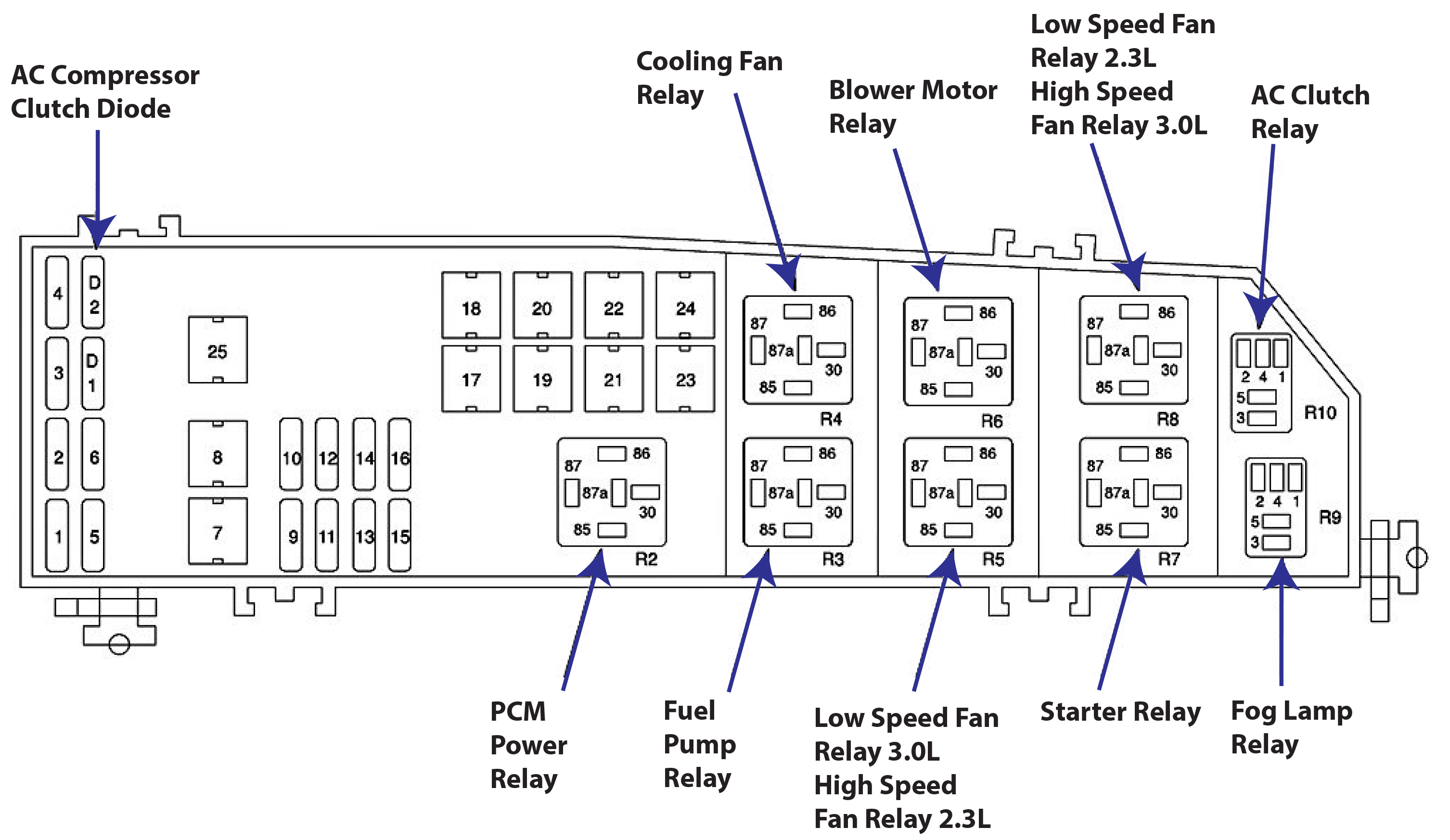 2006 Ford Fusion Fuse Box Diagram