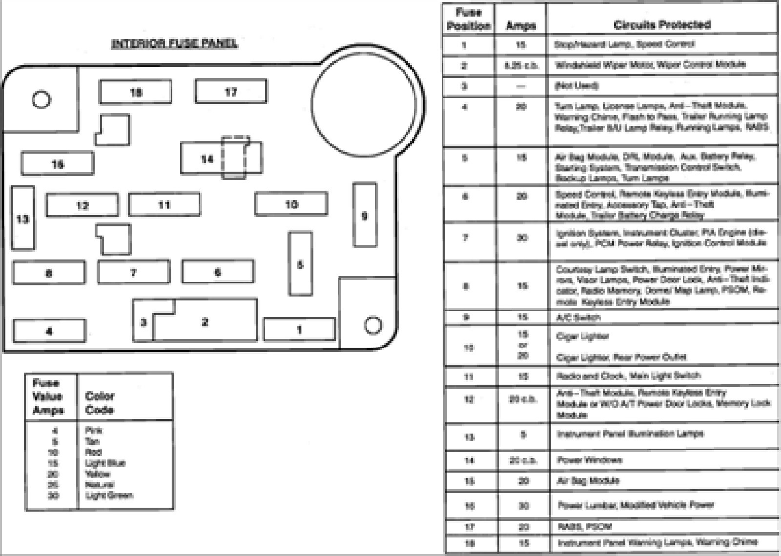 2008 Ford F150 Fuse Box Diagram E150 Fuse Diagram Wiring Diagram Directory
