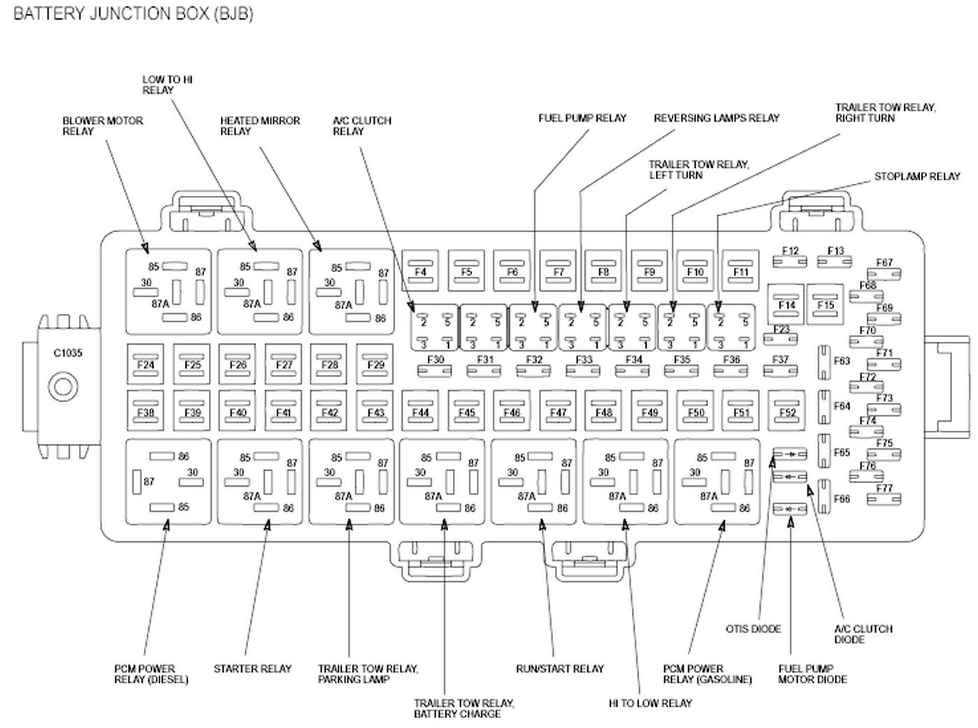 2008 Ford F150 Fuse Box Diagram For 2012 F150 Fuse Block Diagram Search Wiring Diagrams