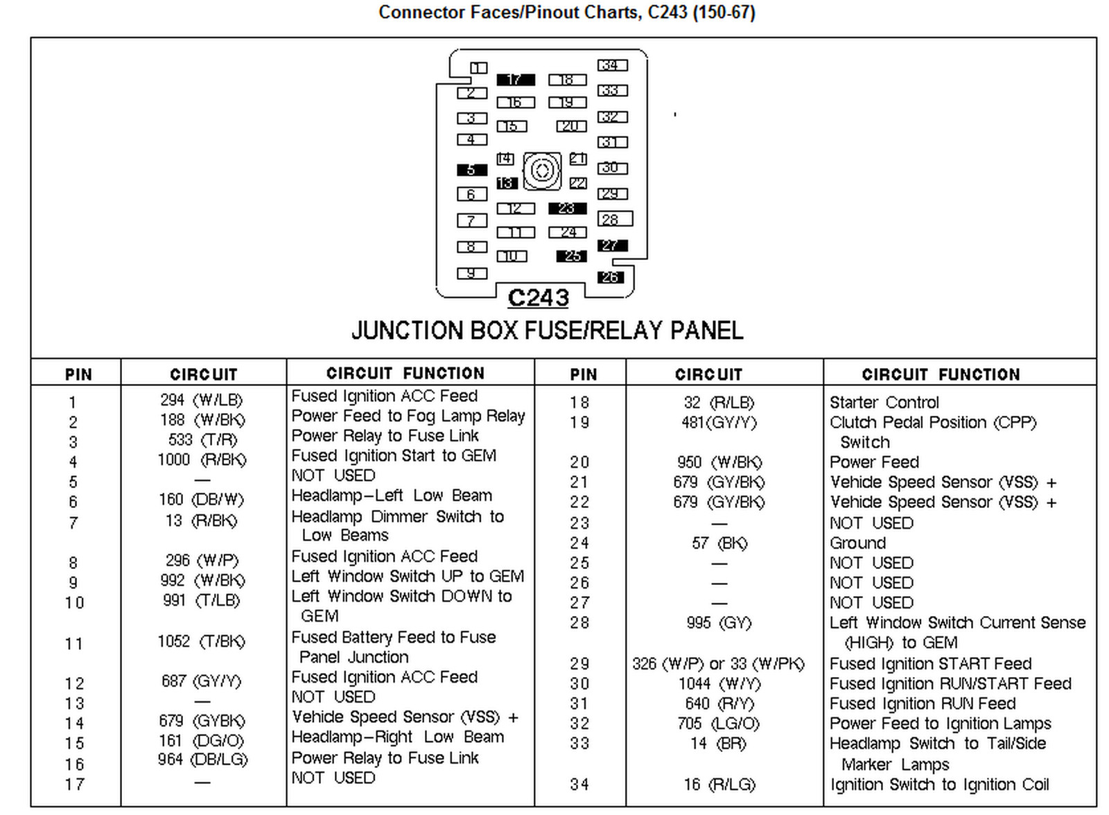2008 Ford F150 Fuse Box Diagram Ford Expedition Fuse Panel Diagram Under Hood Wiring Diagram Table