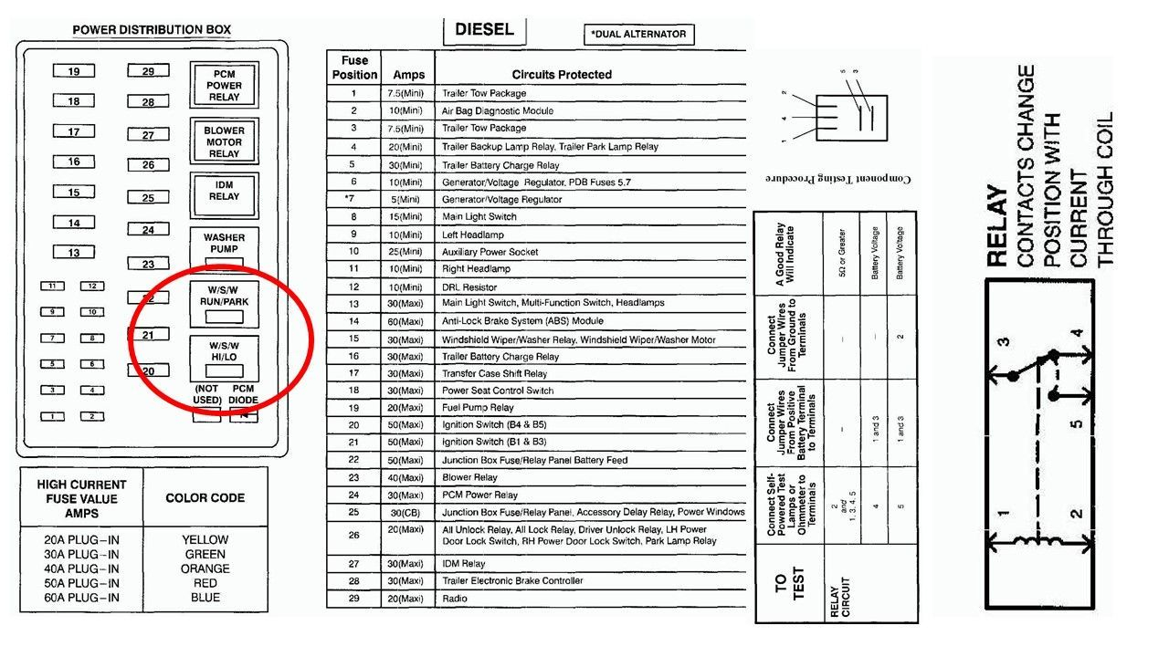 2008 Ford F150 Fuse Box Diagram Ford Super Duty Fuse Box Diagram Today Diagram Database