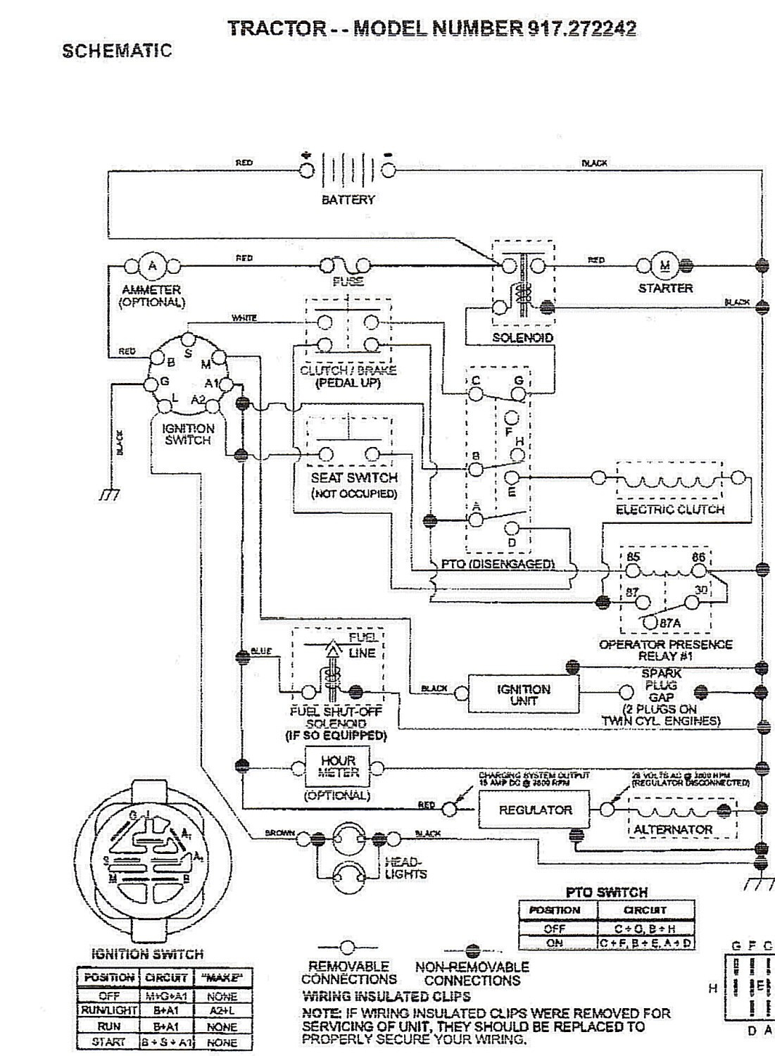 5Hp Briggs And Stratton Carburetor Diagram 10 5 Hp Briggs Stratton Engine Parts Diagram Wiring Wiring Diagram