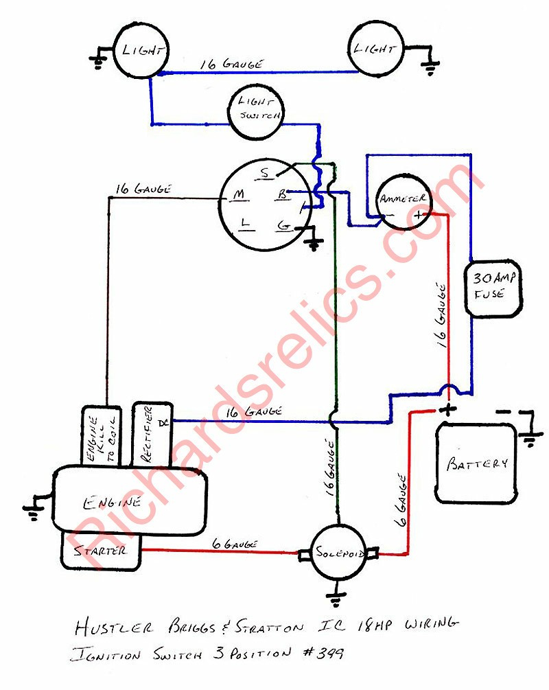 5Hp Briggs And Stratton Carburetor Diagram 14 Hp Briggs And Stratton Carburetor Diagram Wiring Wiring Diagram