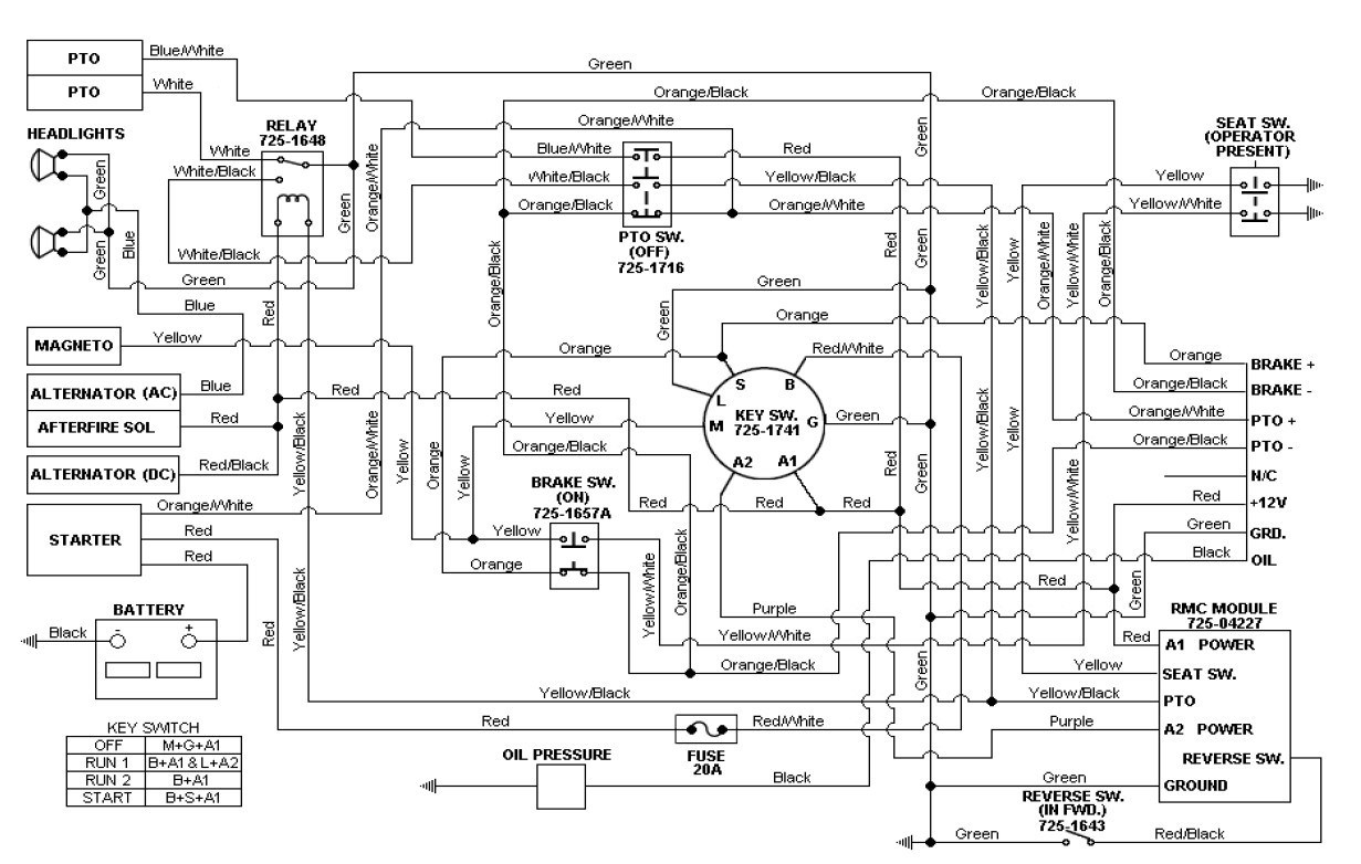 5Hp Briggs And Stratton Carburetor Diagram 5 Hp Briggs Engine Diagram Today Diagram Database
