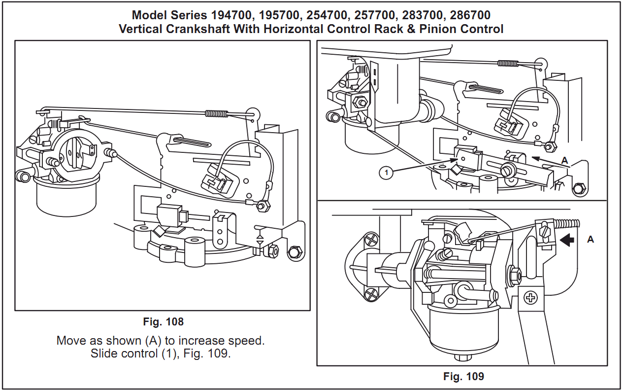 5Hp Briggs And Stratton Carburetor Diagram Briggs And Stratton 18 5 Hp Ohv Intek Engine Diagram Share The