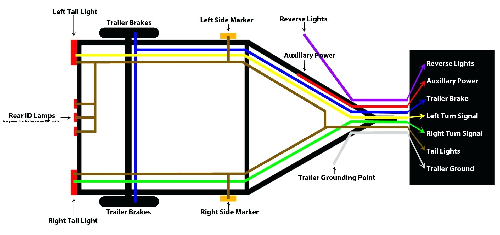 🏆 [DIAGRAM in Pictures Database] 7 Pole Wiring Diagram For A 2014  Chevrolet Pick Just Download or Read Chevrolet Pick - 104.248.39.191Complete Diagram Picture Database