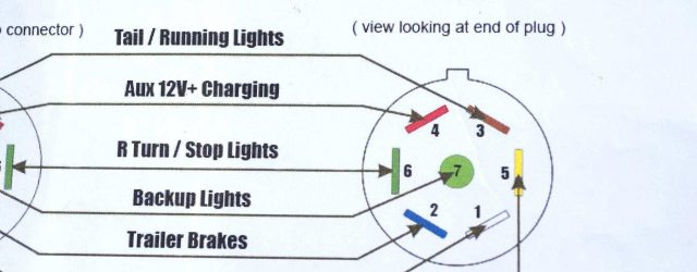 7 Prong Wiring Diagram Ford 7 Prong Wiring Diagram Car Trailer Wiring Diagram Review