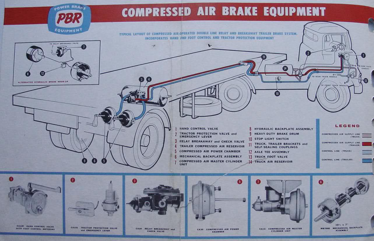 Air Brake Foot Valve Diagram Air Over Hydraulic Brakes Historic Commercial Vehicle Club Of