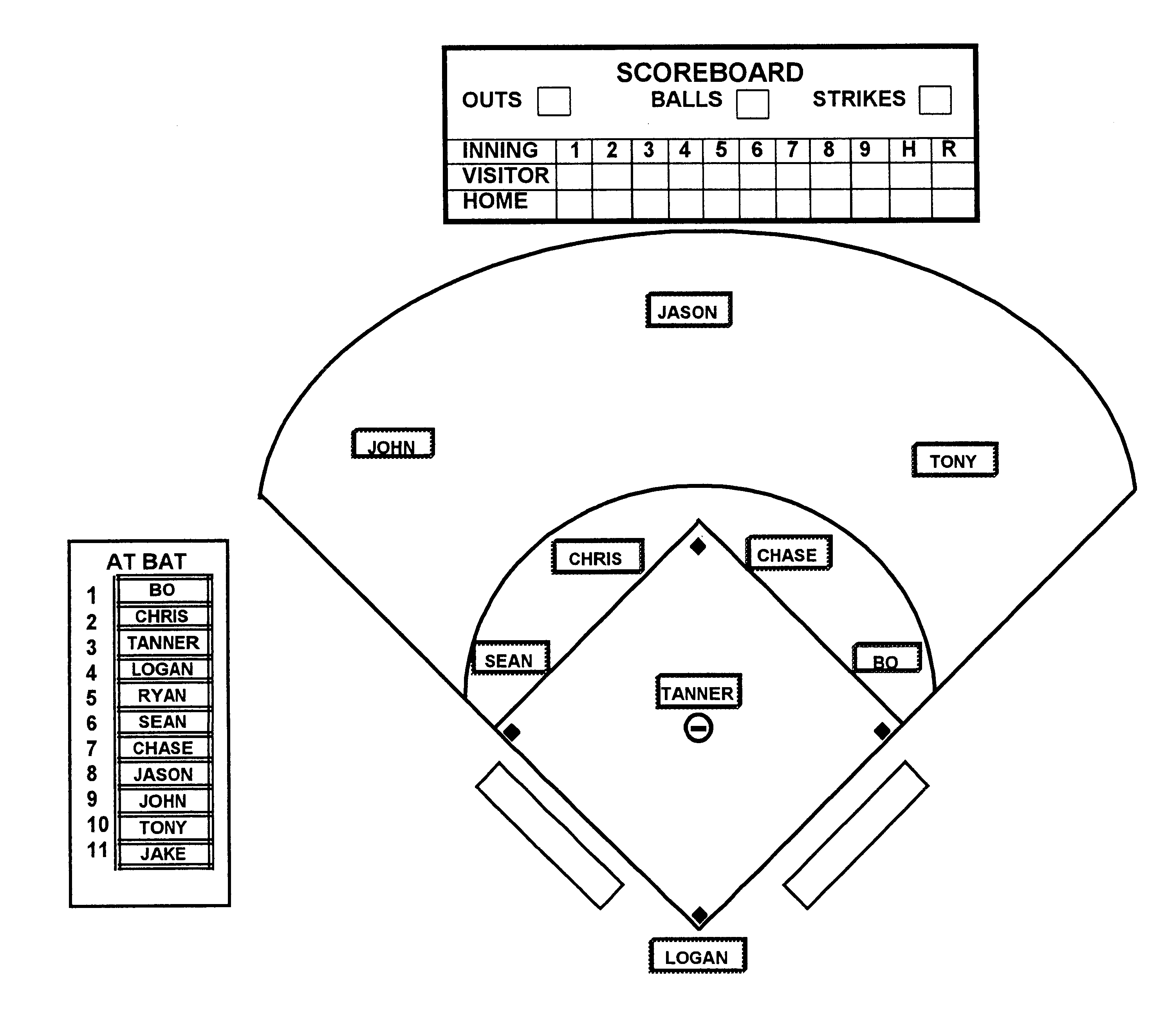 Baseball Field Diagram 26 Images Of Baseball Field Template Pdf Zeept