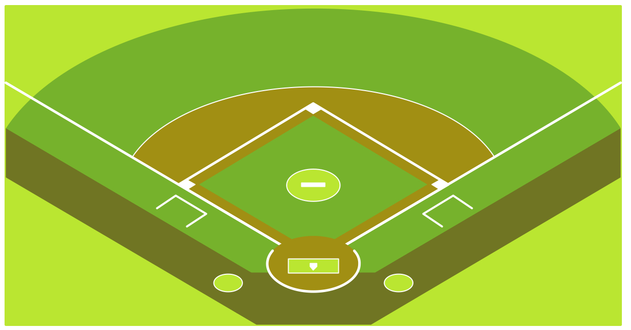Baseball Field Diagram Baseball Diagram Baseball Field Corner View Template
