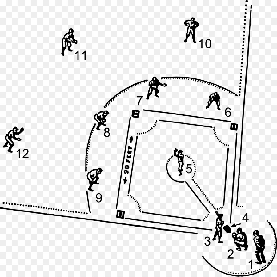 Baseball Field Diagram Baseball Field Diagram For Kids Clipart Baseball Field Clip