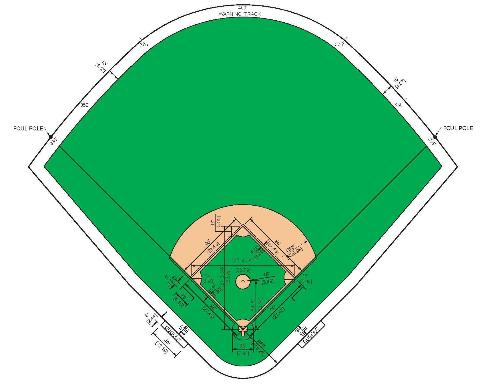 Baseball Field Diagram Basic Steps For Planning A Baseball Field Murray Cooks Field