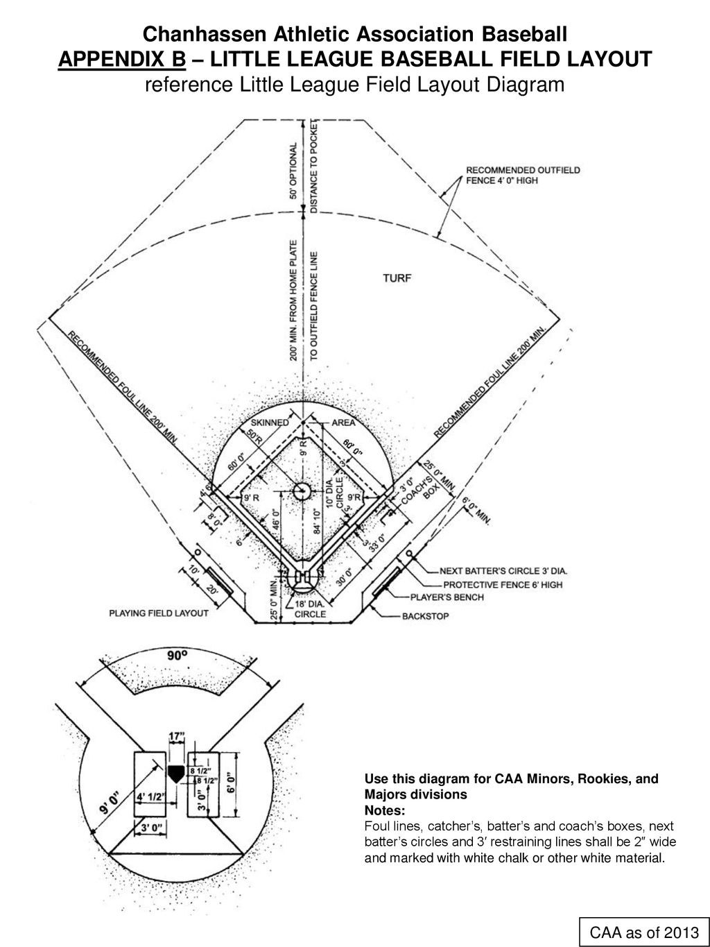 Baseball Field Diagram Chanhassen Athletic Association Fastpitch Softball Appendix A
