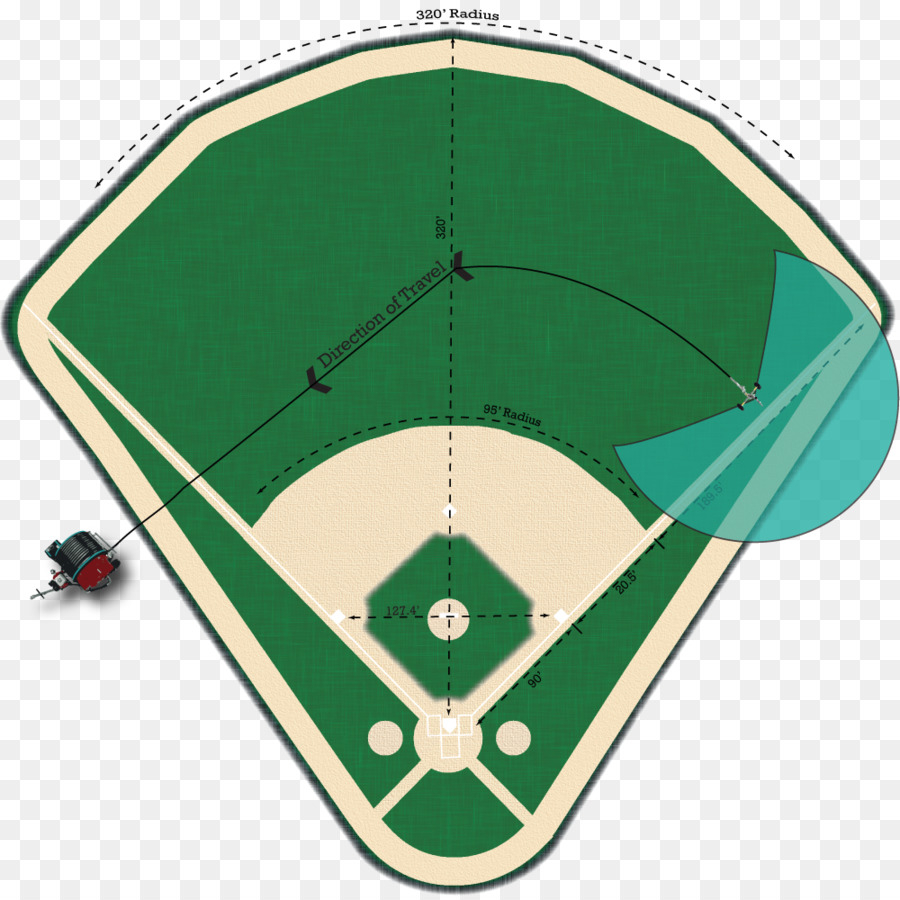 Baseball Field Diagram Green Grass Background Png Download 10001000 Free Transparent