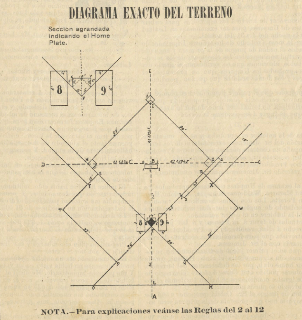 Baseball Field Diagram The History Of Cuban Baseball As Told In Cuban Sports Papers 1899