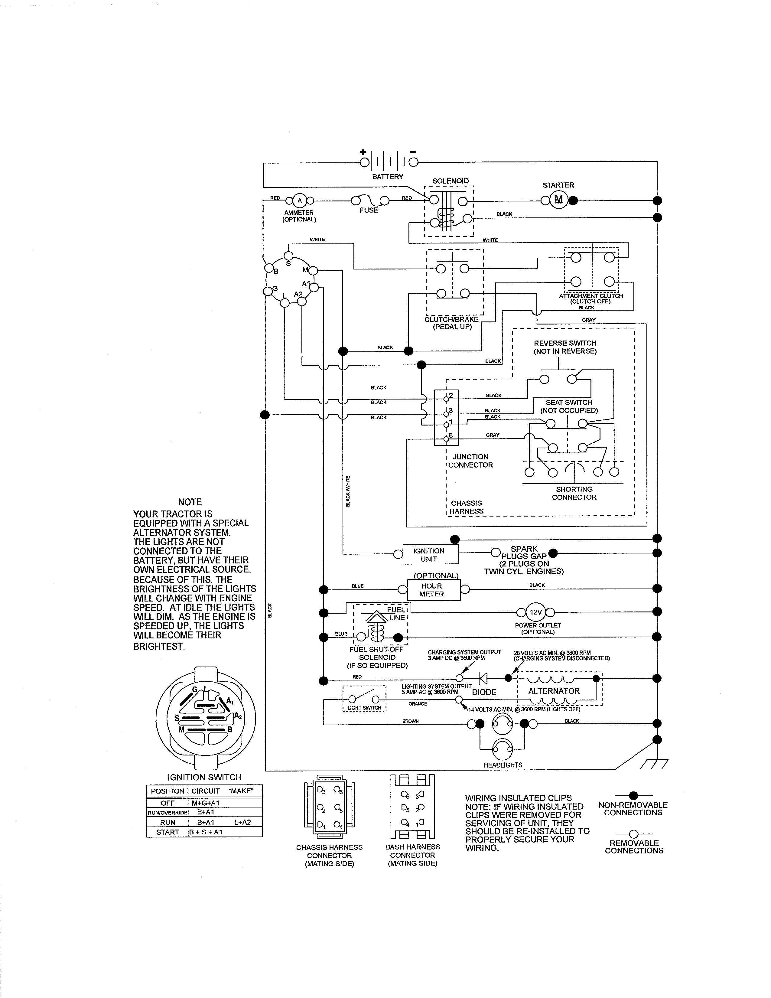 Craftsman Lt1000 Wiring Diagram from exatin.info