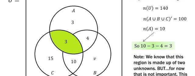 Diagram In Math Finite Math Venn Diagram Practice Problems