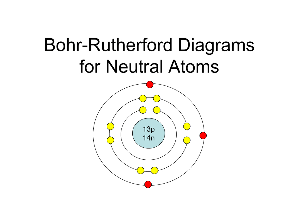 Diagram Of An Atom Bohr Rutherford Diagrams For Atoms