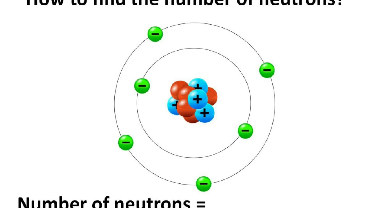 Diagram Of An Atom Chemistry Atomic Number And Mass Number Structure Of An Atom Part 3 English