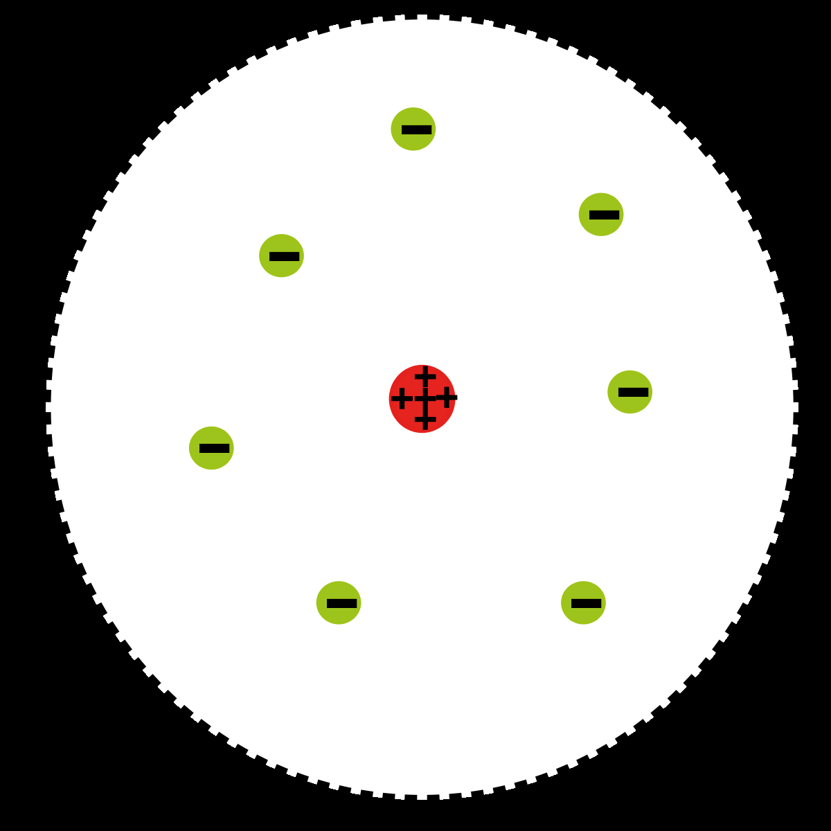 Diagram Of An Atom Rutherford Model Wikipedia