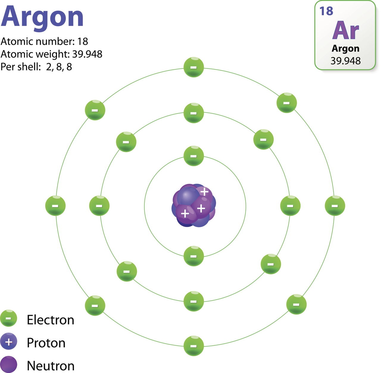 Diagram Of An Atom The Structure Of An Atom Explained With A Labeled Diagram