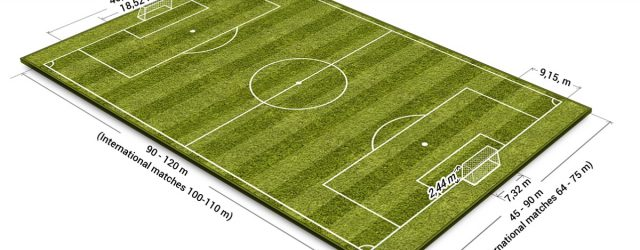 Football Field Diagram Football Field Diagram With Bags And Packing Tips