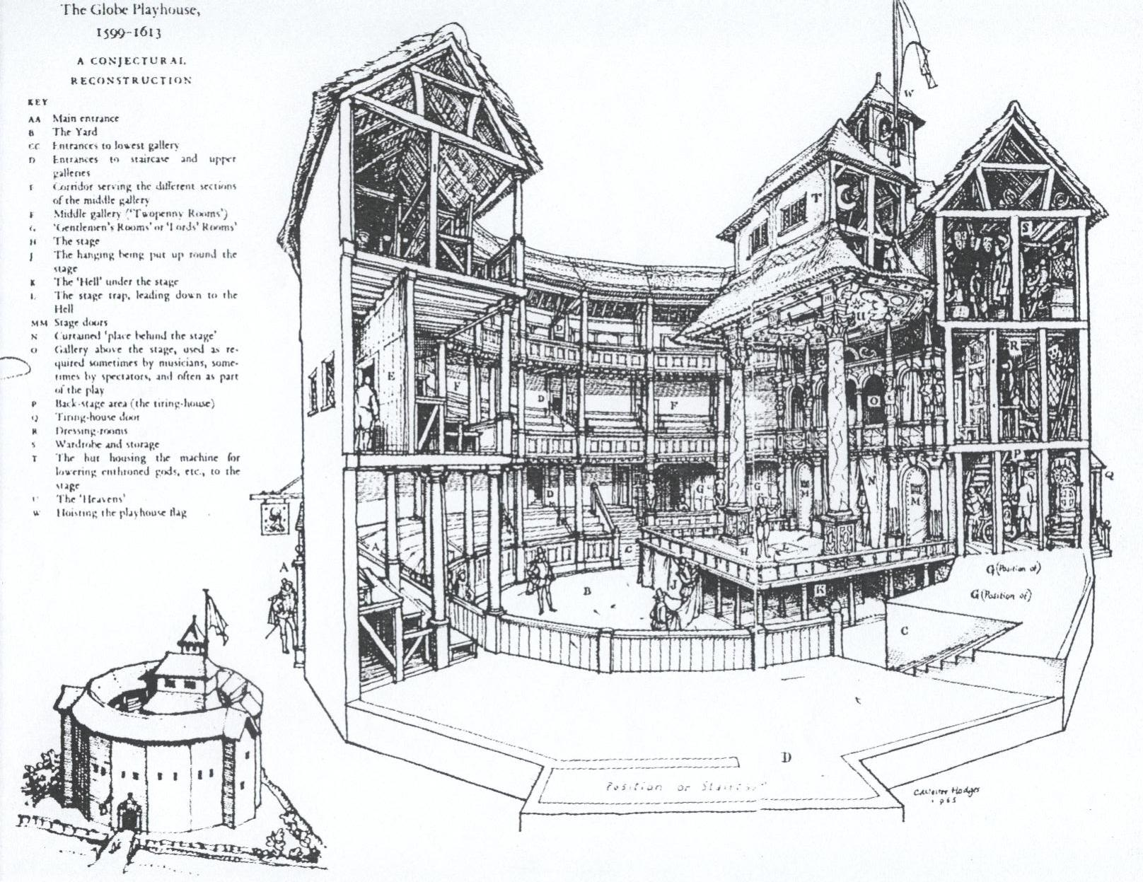 Globe Theatre Diagram Globe Theatre Diagram With Labels Wiring Diagram Review