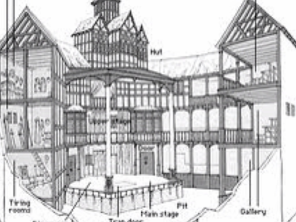Globe Theatre Diagram Globe Theatre Drawing At Paintingvalley Explore Collection Of