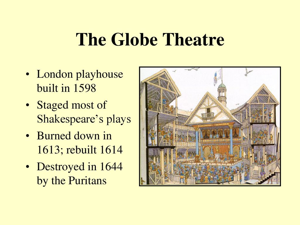 Globe Theatre Diagram Review Shakespeares Background Ppt Download