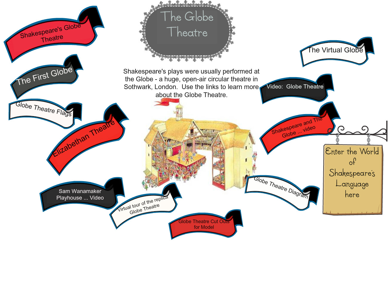 Globe Theatre Diagram The Globe Theatre Text Images Music Video Glogster Edu