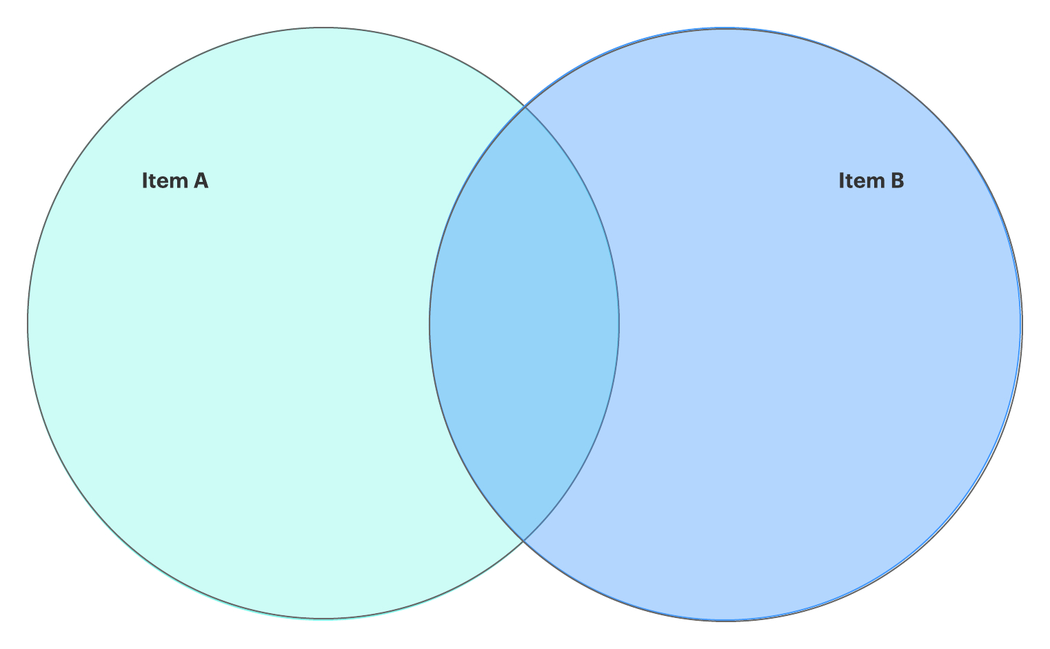 How To Create A Venn Diagram In Word How To Make A Venn Diagram In Google Docs Lucidchart Blog