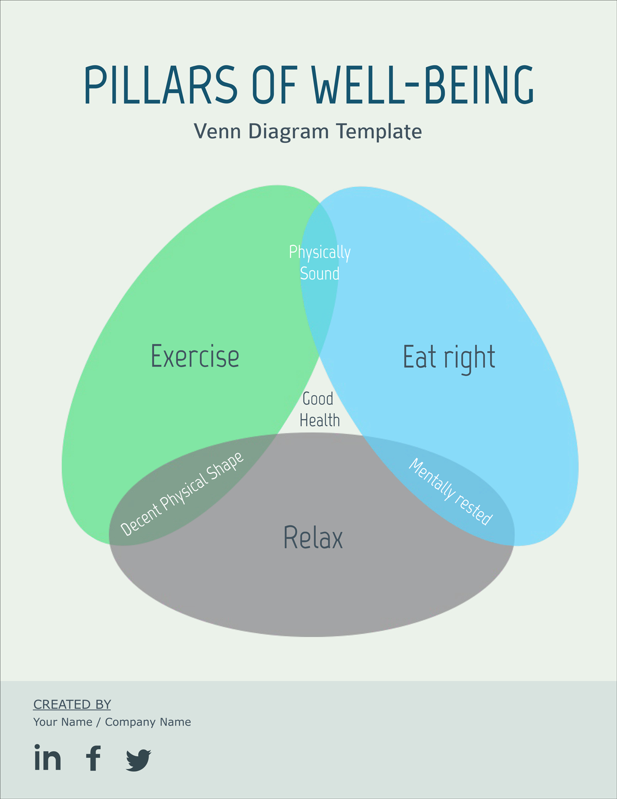 How To Make A Venn Diagram On Word Free Venn Diagram Template Edit Online And Download Visual