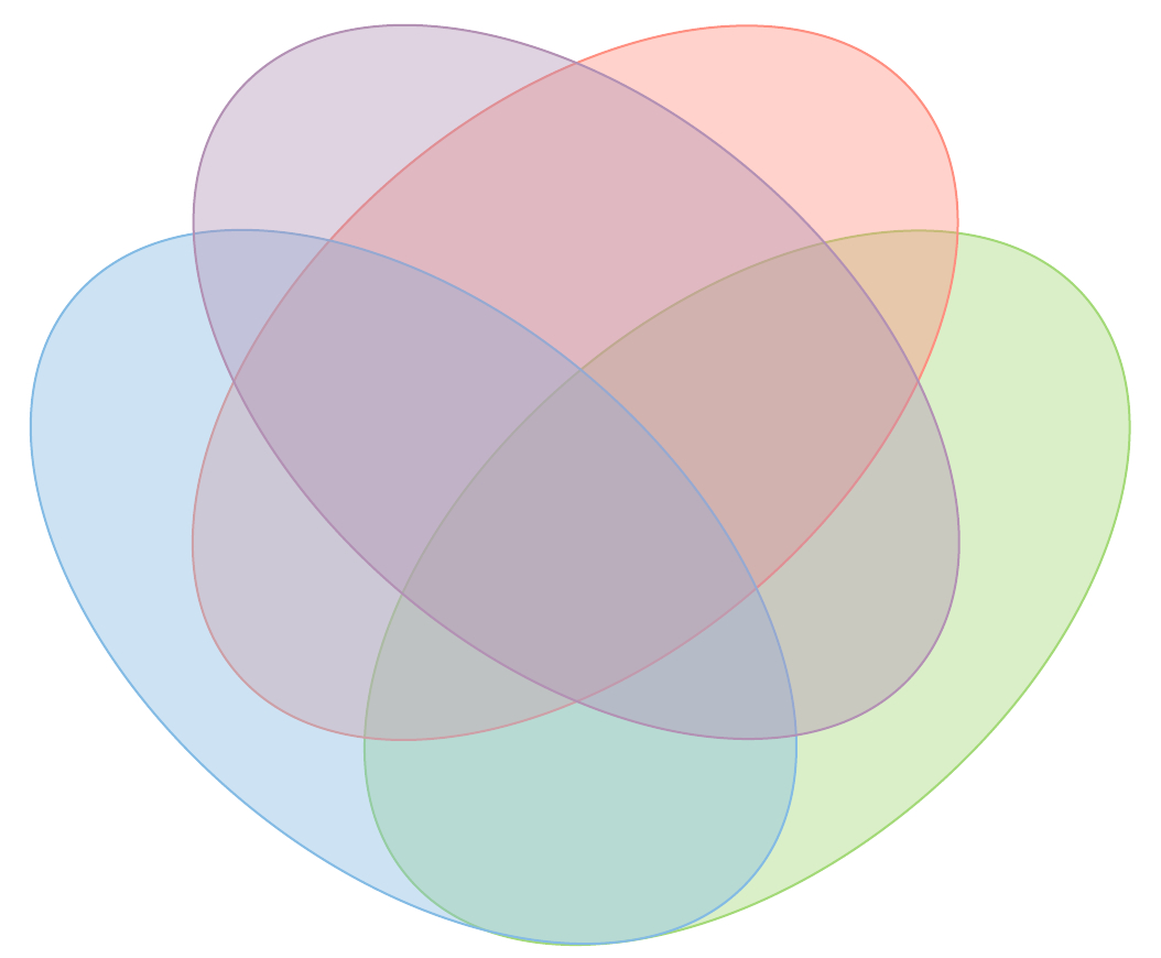 How To Make A Venn Diagram On Word How To Make A Venn Diagram In Word Lucidchart Blog