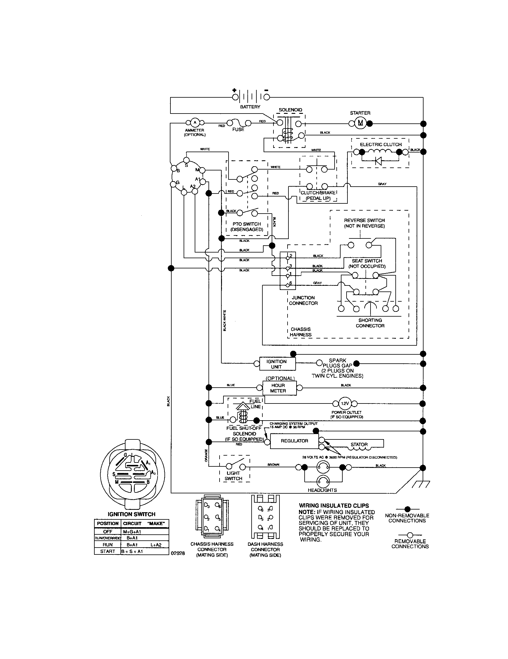 Huskee Lawn Mower Parts Diagram Wiring Diagram For A Craftsman Riding Mower Get Free Image About