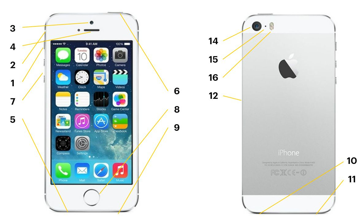 Iphone 5S Parts Diagram Iphone 5s Hardware Ports And Buttons Explained