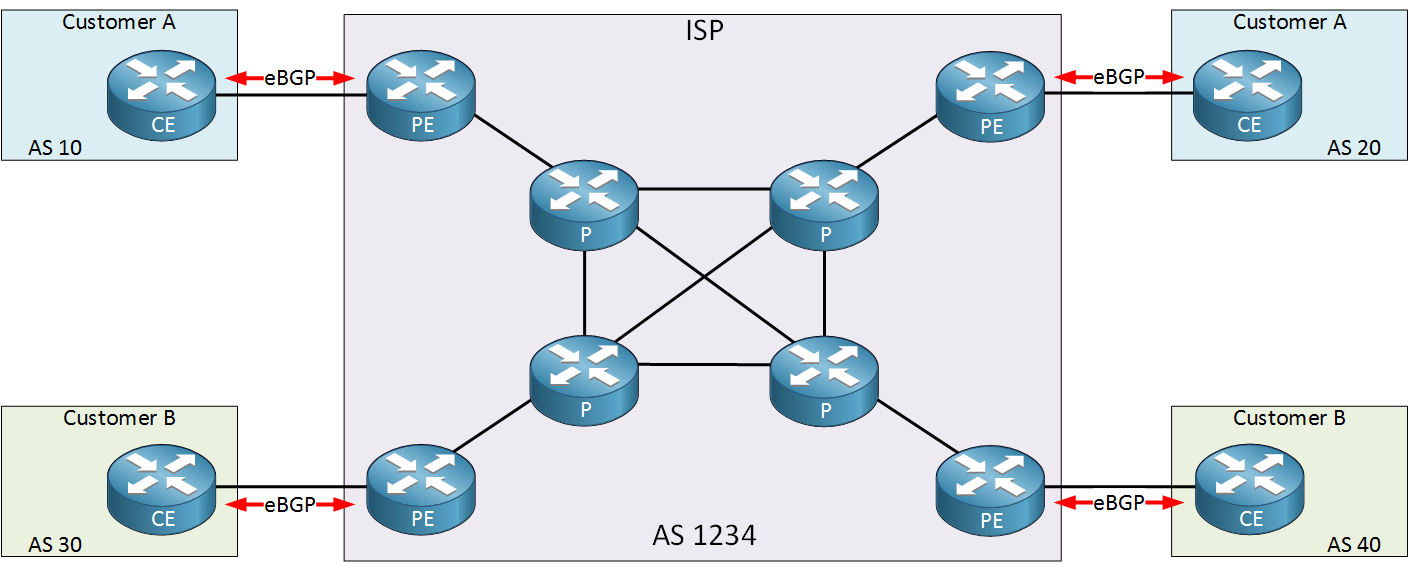 Mpls Network Diagram Introduction To Mpls Networklessons