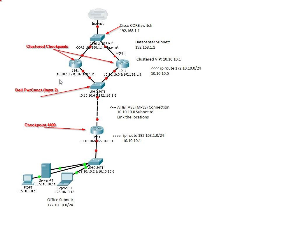 Mpls Network Diagram Routing Using An Asempls Line To Route Datacenter Wan Traffic To