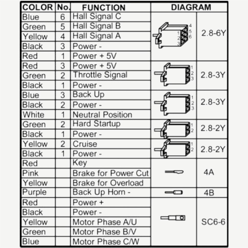 Pioneer Dxt X2669Ui Wiring Diagram from exatin.info