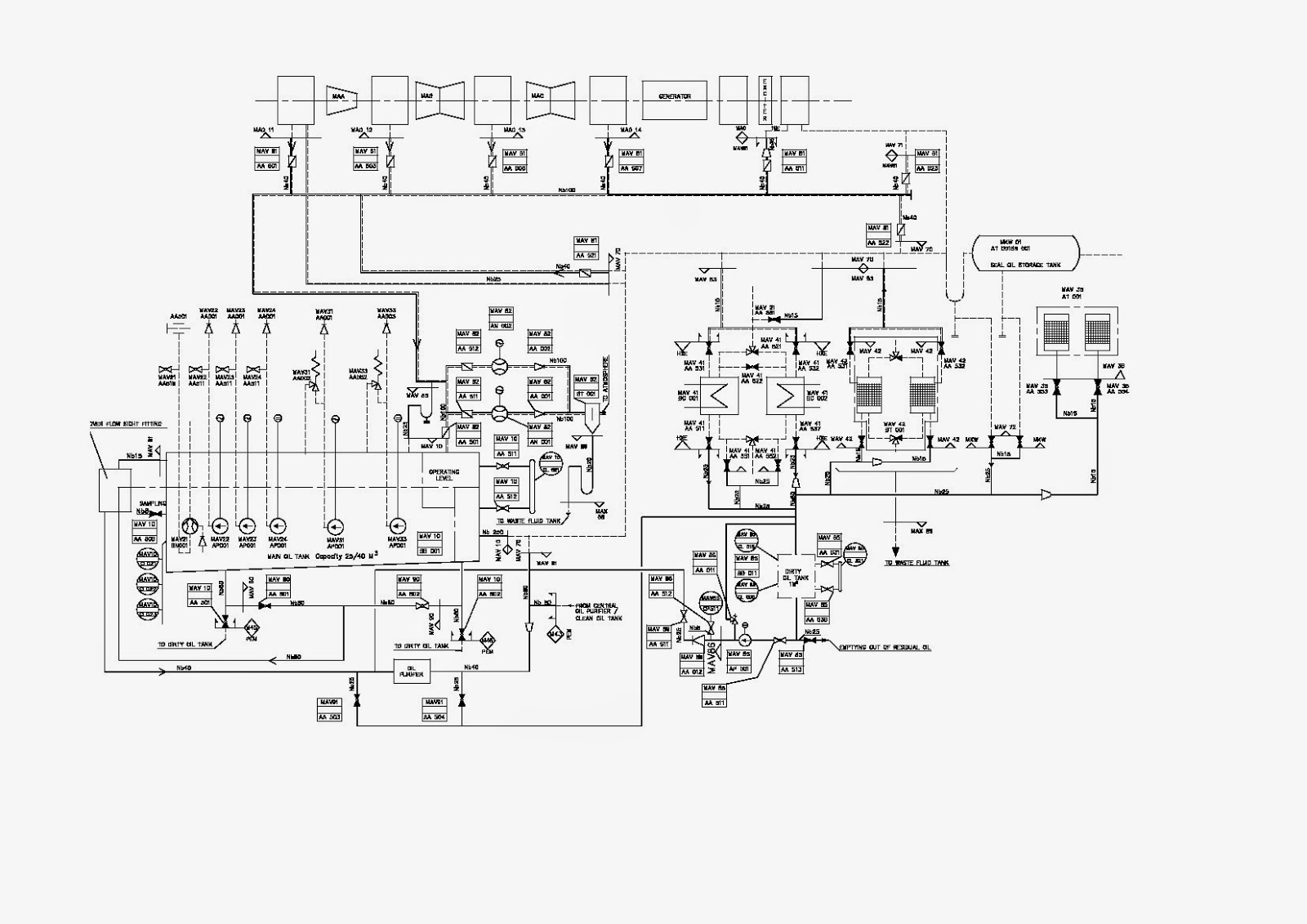 Power Plant Diagram 500 Mw Power Plant Diagram Wiring Library