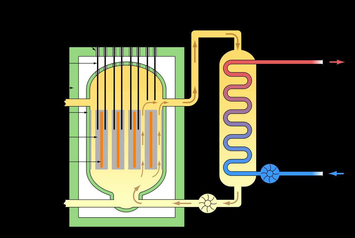 Power Plant Diagram Diagram Of Fission Reactor Search Wiring Diagrams