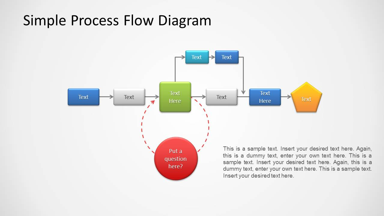 Process Flow Diagram Process Flow Diagram In Ppt Today Diagram Database