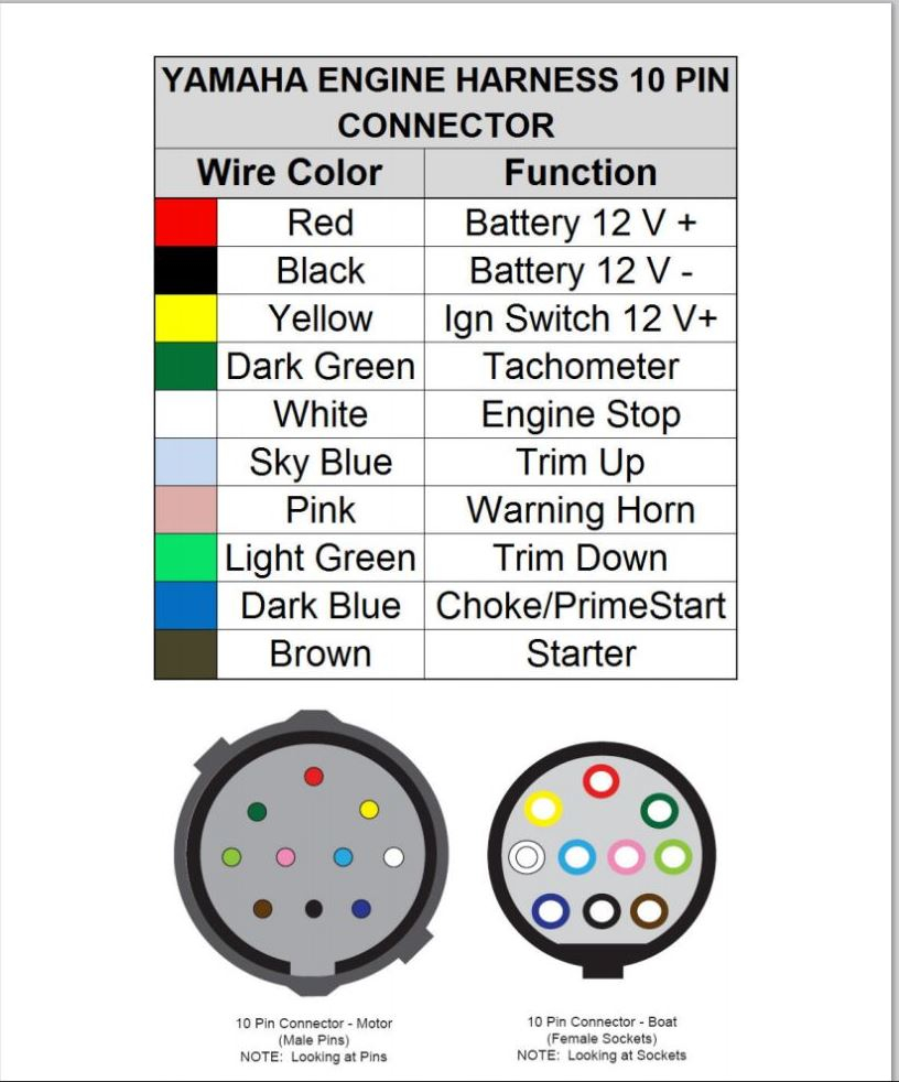 Ready Remote Wiring Diagram Mercury Remote Wiring Diagram Wiring Library