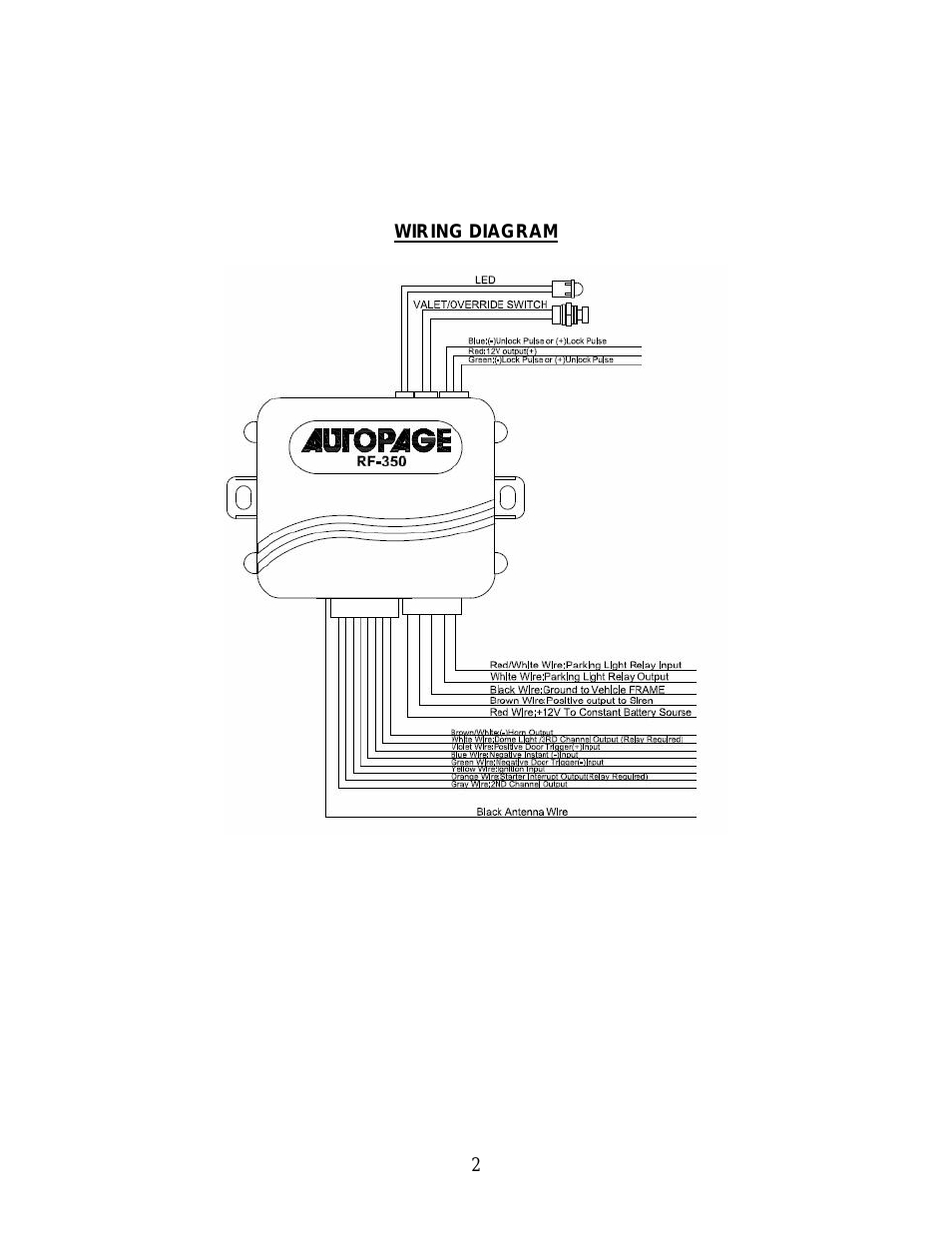 Ready Remote Wiring Diagram Panther Pa720c Remote Start Wiring Diagrams 1 Wiring Diagram Source