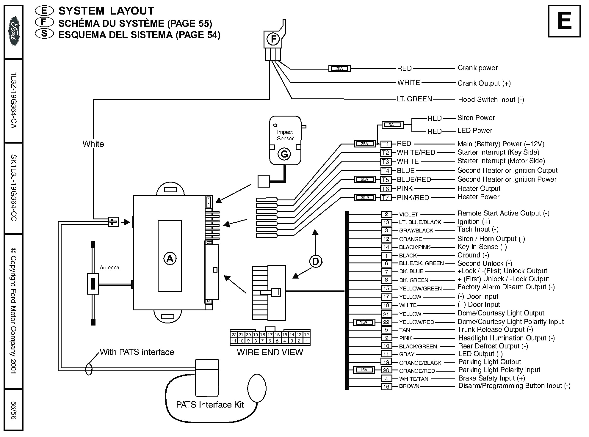 Ready Remote Wiring Diagram Ready Remote Wiring Diagram Today Diagram Database