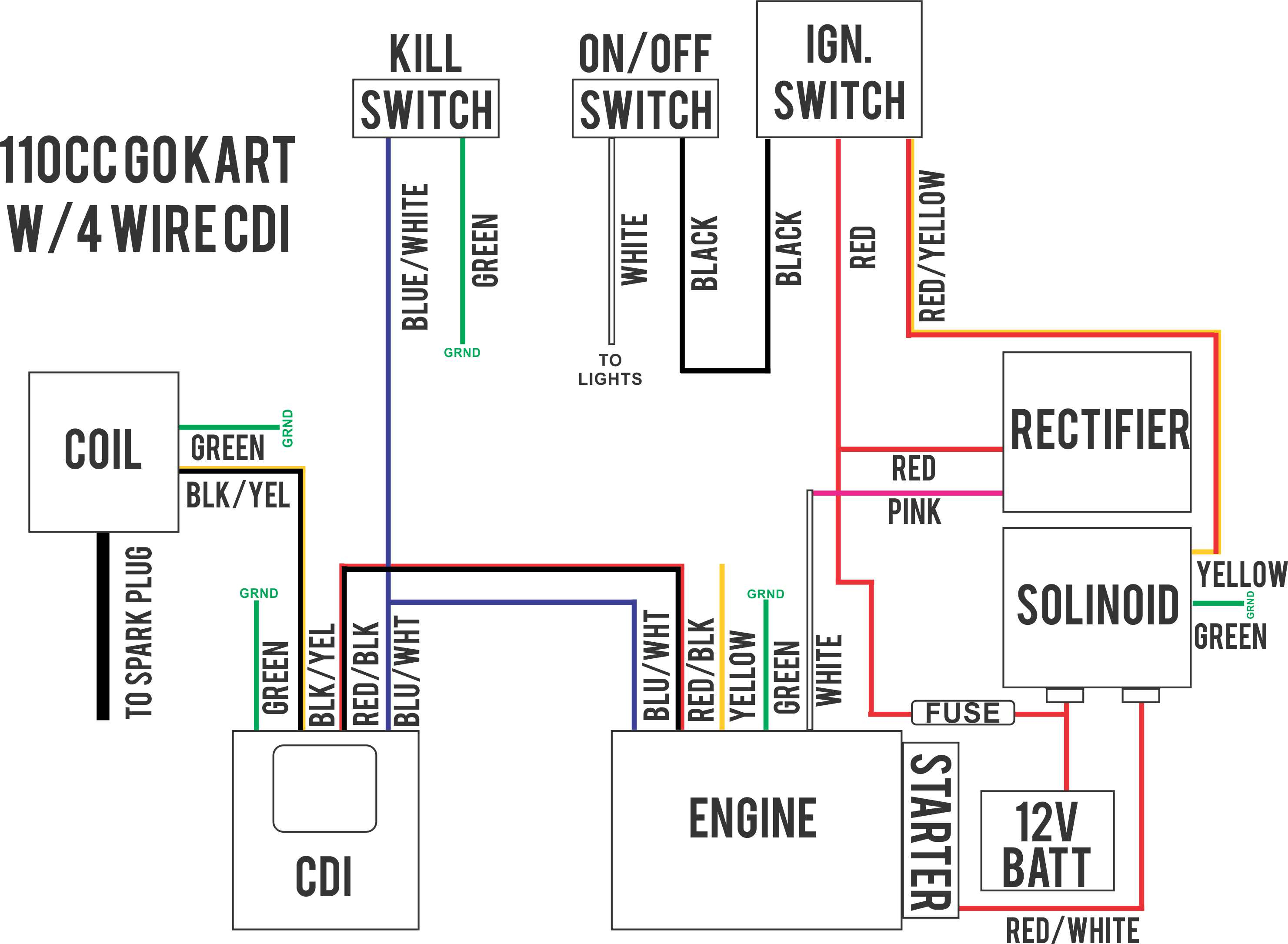 Ready Remote Wiring Diagram Remote Wire Diagram Wiring Diagram