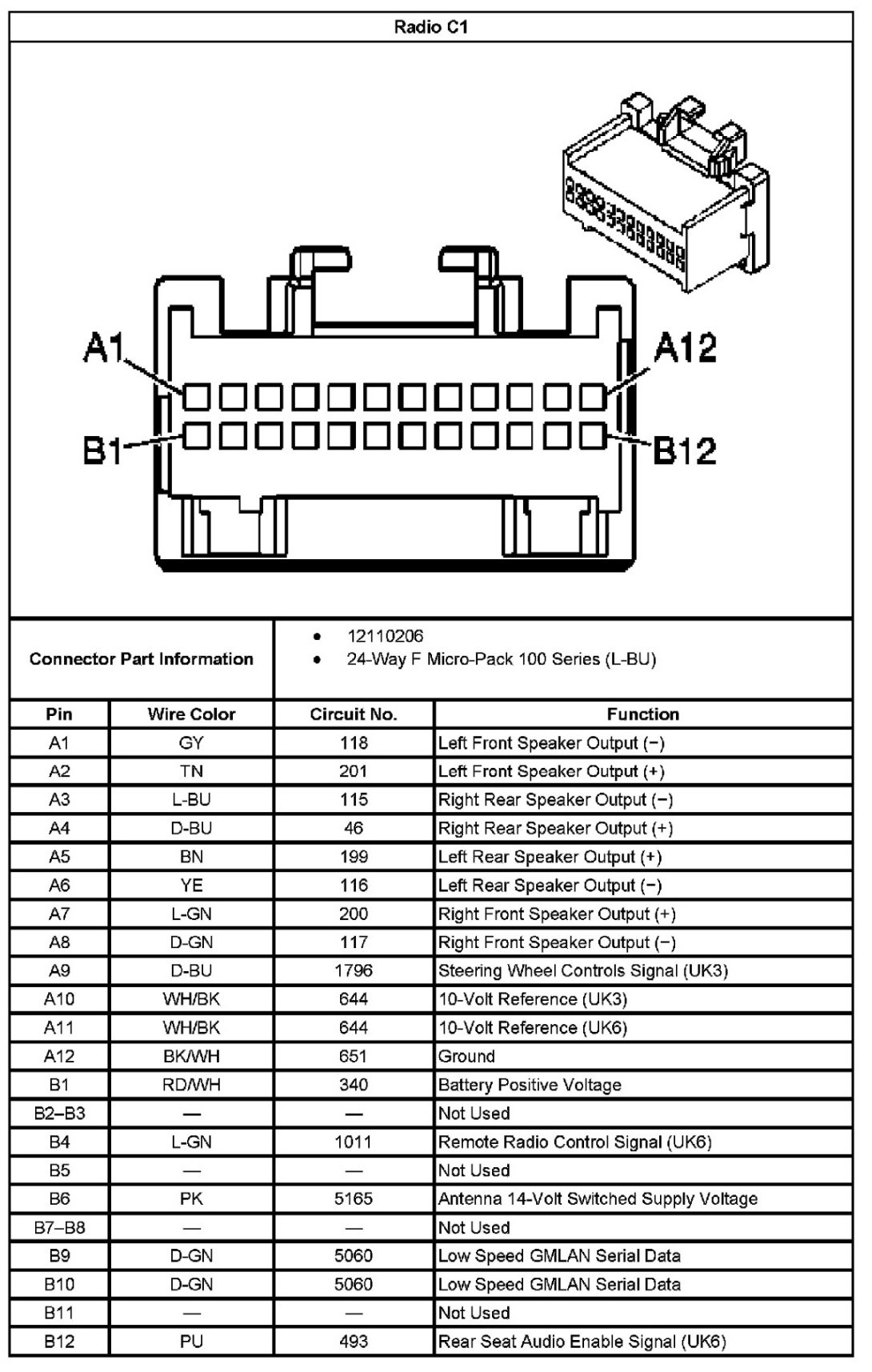 Ready Remote Wiring Diagram Wiring Diagram On 2001 Chevy Malibu Door Panel Diagram Wiring Pos