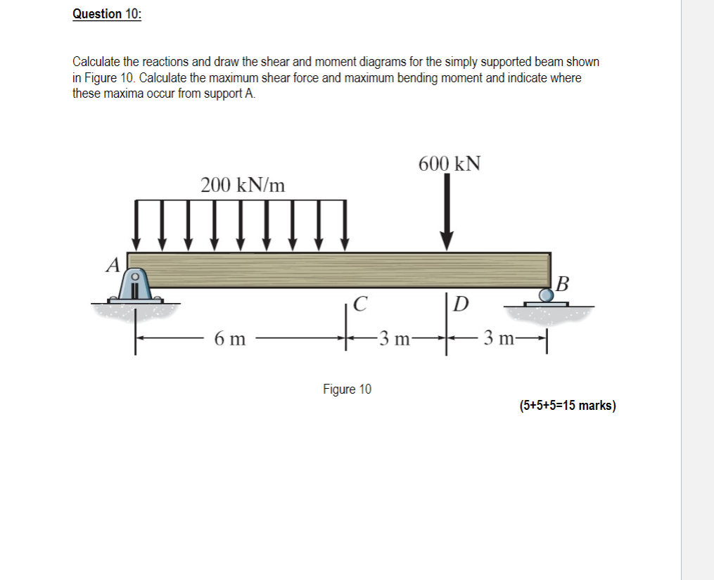 Shear And Moment Diagrams Solved Calculate The Reactions And Draw The Shear And Mom