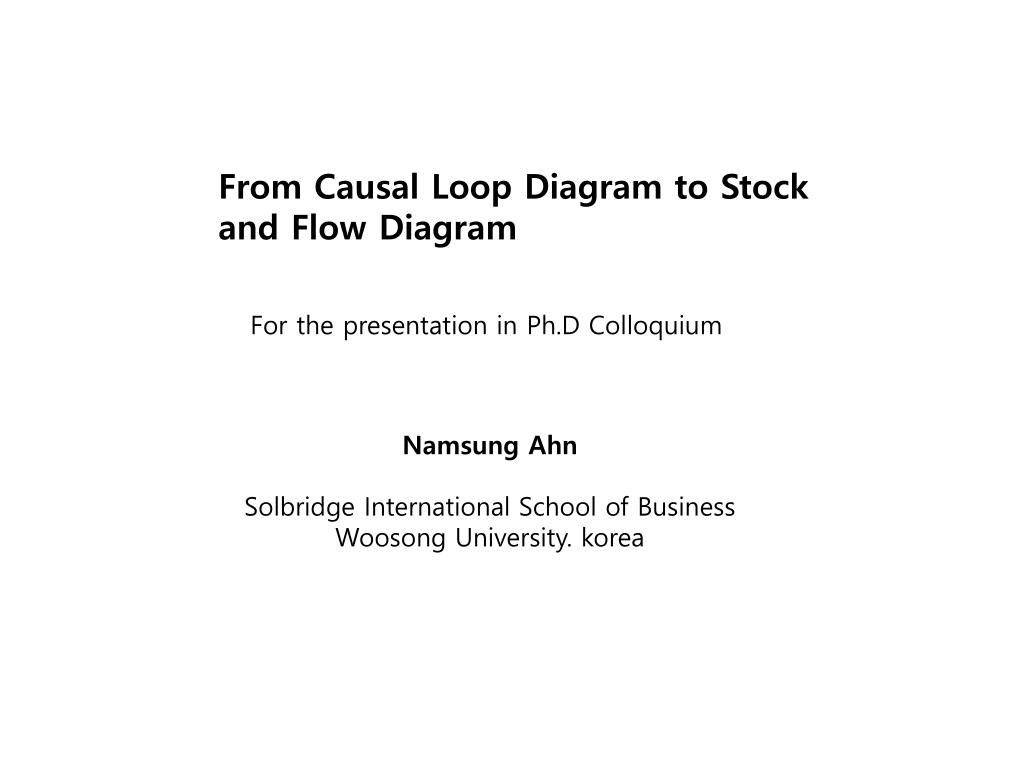 Stock And Flow Diagram Ppt From Causal Loop Diagram To Stock And Flow Diagram Powerpoint